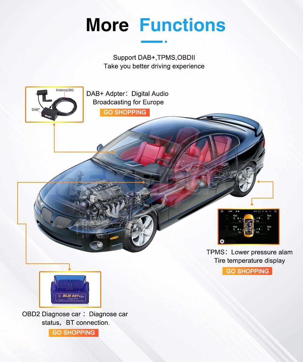 STRONG NAVI Android system Car DVD Player optional functions