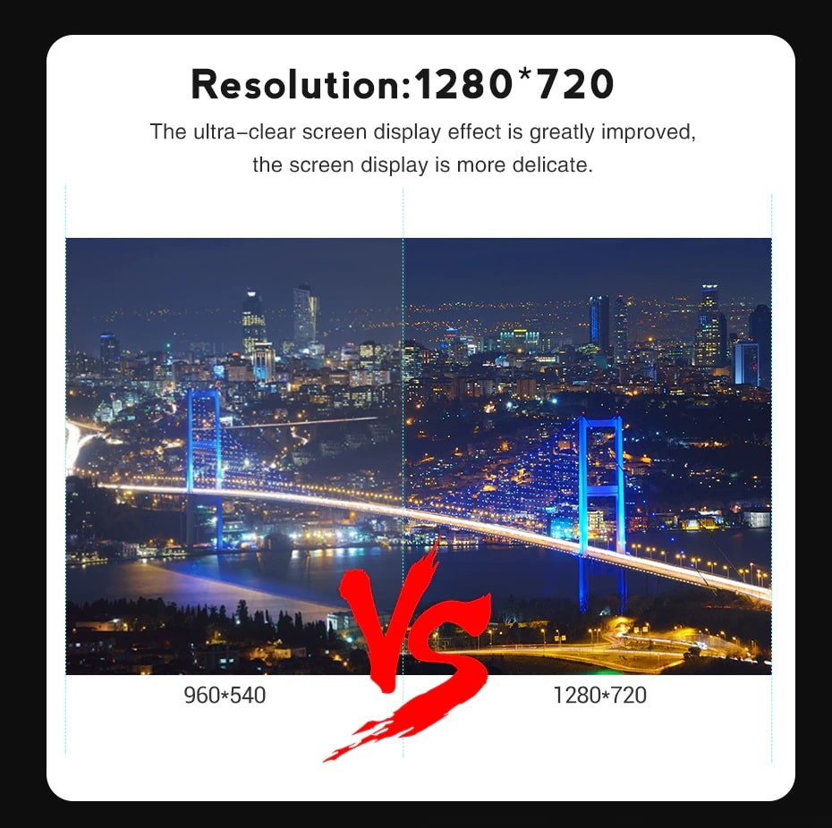 M300 M500 M600 For 2.5D 1280*720 IPS Screen,better color reduction,more realistic pictrure.
